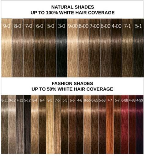schwarzkopf professional igora color glamotcom