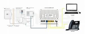 What Is An Nbn Ntd Or Nbn Connection Box  U2013 Nbn Jargon