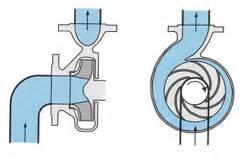 werking vacuum toilet sulteq leverancier pompen revisie onderhoud rotating