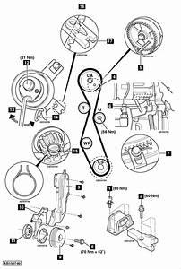 Peugeot 6 6 Hdi Engine Diagram Xl Peugeot 6 6 Hdi Engine