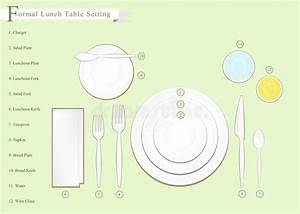 Detailed Illustration Of Lunch Table Setting Diagram Stock