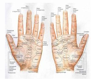 Боль в суставах кистях рук причины