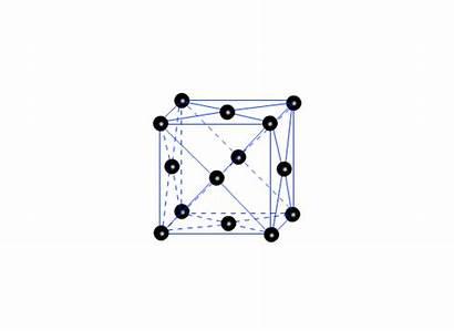 Fcc Cubic Atoms Centre Face Edge Electrochemistry