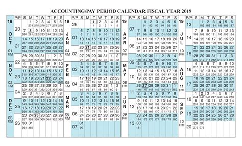 payroll calendar fiscal year calendar oct sep