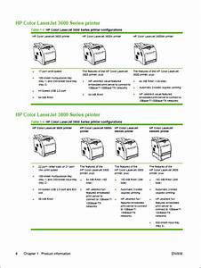 Hp Color Laserjet Cp3505 3000 3600 3800 Service Manual