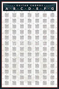 Guitar Chords  With Images