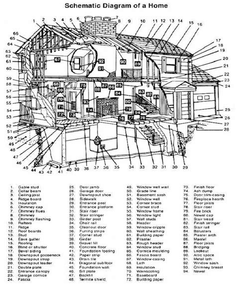 many parts of a house view master home inspections view master home inspections nj