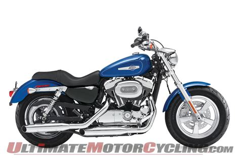 Harley-davidson Sportster History
