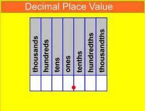 decimal place  smartboard lesson