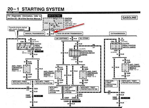 1995 Ford Explorer Wiring Schematic by This Should Be A Simple Question If You A 1995 Ford