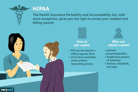 How to Get Copies of Your Medical Records