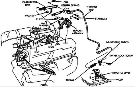 Transmission Vacuum Modulator Dodgeforum