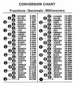Best 25+ Decimal chart ideas on Pinterest Ged math