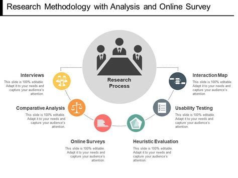 Sampling therefore is the systematic process of selecting a number of individuals for. Research Methodology With Analysis And Online Survey ...