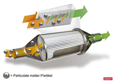 filtre 224 particules le pot de la discorde l argus