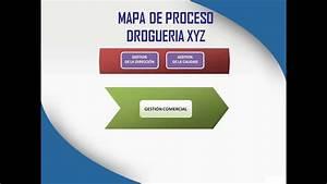 Diagrama De Procesos Y De Flujo Dela Drogueria Xyz