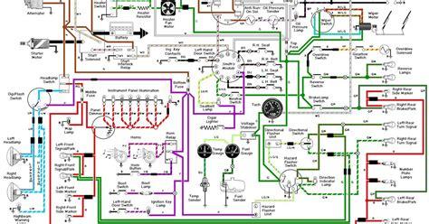 1975 911 Tach Wiring Diagram by Free Auto Wiring Diagram 1975 Triumph Spitfire Wiring Diagram