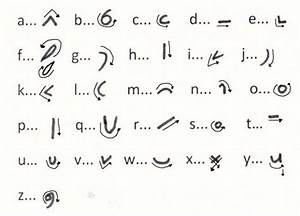 How To Write The Alphabet In Shorthand