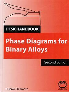 Desk Handbook Phase Diagrams For Binary Alloys