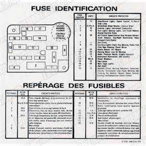similiar 2003 mustang fuse box keywords ford mustang fuse box diagram also 1996 ford ranger fuse box diagram