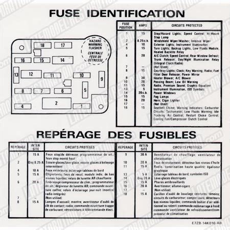 87 Mustang Fuse Box Diagram by Mustang Fuse Box Id Decals Lmr