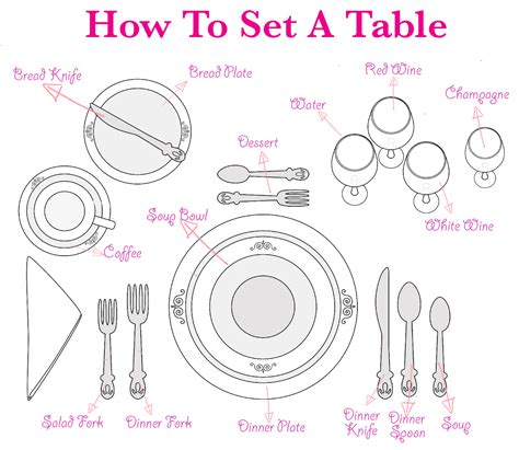 how to set a formal dining room table how to set a dining table cutlery roselawnlutheran