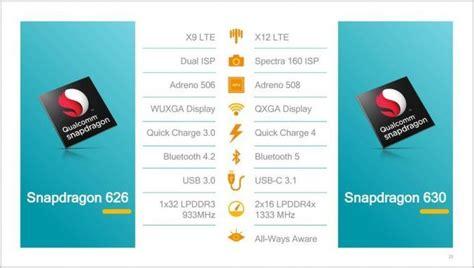 snapdragon      comparison