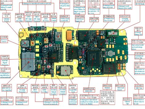 Schematic Diagram Redmi 2