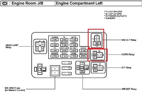 2009 Toyotum Matrix Fuse Diagram by 2004 Toyota Corolla Fuse Box Fuse Box And Wiring Diagram