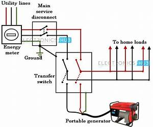 Wiring Diagram   Wiring A Portable Generator To Home