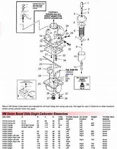 Mikuni Vm Carburetor Super Tuning Manual