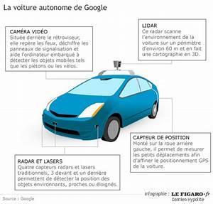 Voiture Autonome Google : wsj apple planche sur un minivan lectrique depuis un an macgeneration ~ Maxctalentgroup.com Avis de Voitures