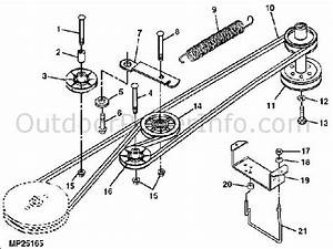 Wiring Diagram For Sabre Lawn Tractor