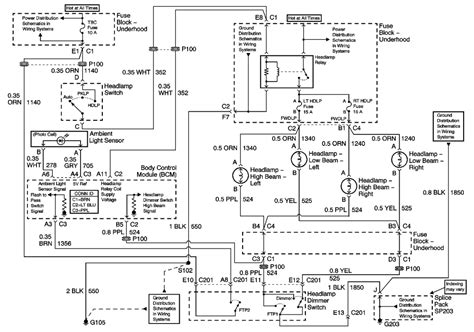 2003 Cadillac Escalade Wiring Diagram by 2004 Cadillac Ext Fuse Box Diagram
