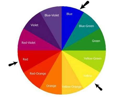 blue color wheel triad color scheme my sweet obsessions