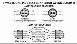 Rail Jeep Wiring Harnes Diagram On Left