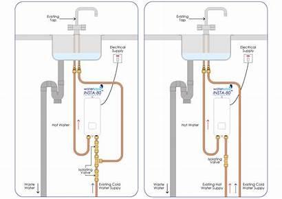 Insta Water Heater Tap Electric Sensor Instant