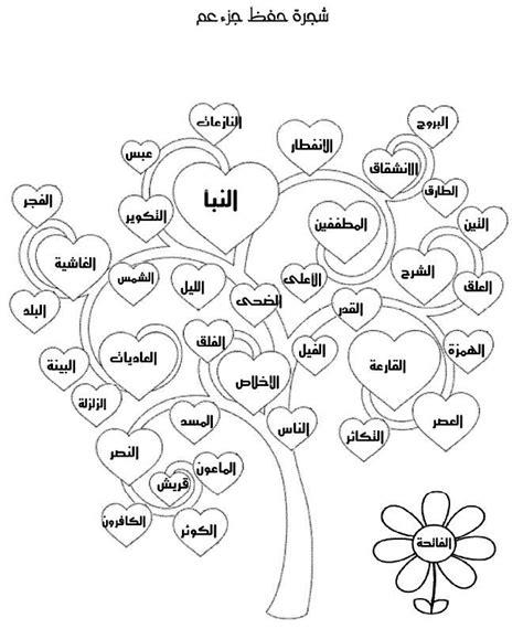 apprendre a cuisiner arabe les 138 meilleures images du tableau الضاد ض sur