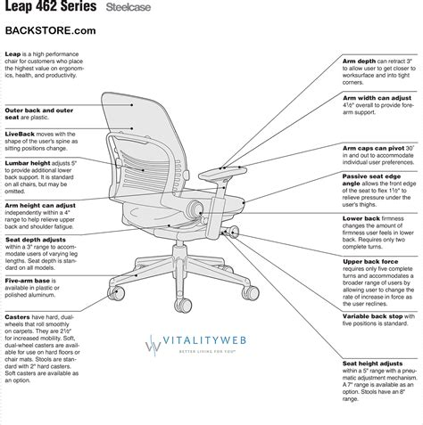 steelcase leap office desk chair