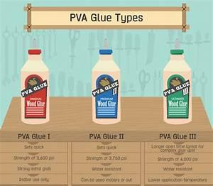 Choosing the Right Wood Glue Fix com