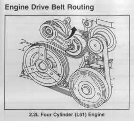 similiar 2003 saturn l200 serpentine belt diagram keywords saturn ion battery together 2001 saturn fuse box diagram
