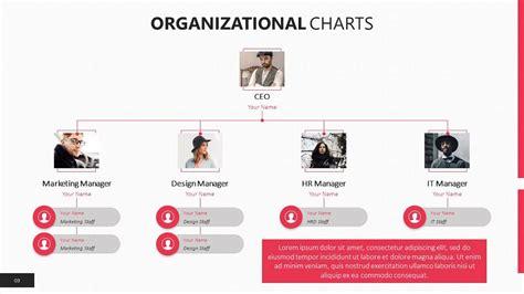 organizational chart templates  powerpoint