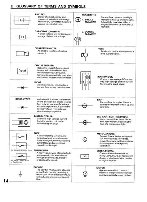 pin electric circuit symbols and terminology on