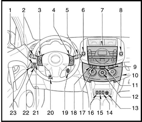 Wiring For In 2013 Rav4 Limited by Toyota Rav4 Wiring Diagrams