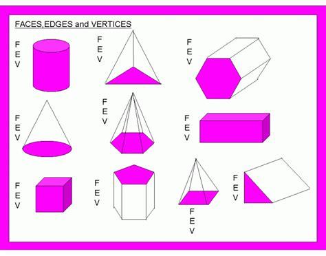 faces edges  vertices purposegames