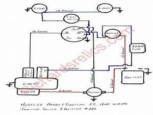 Intek Briggs And Stratton Wiring Diagram