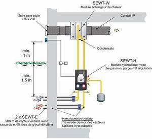 Puit Canadien Avis : kit puits canadien sur boucle d 39 eau 450 m h sewt 44 ~ Premium-room.com Idées de Décoration