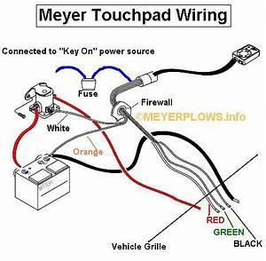 Meyers Wiring Diagram : meyer touchpad wiring plow ~ A.2002-acura-tl-radio.info Haus und Dekorationen