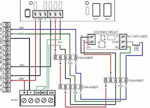 Research On The Dsc 1832 Series Alarm System  U2013 The Blog Of