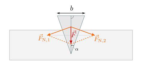 schiefe ebenen grundwissen physik